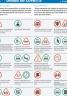 Noves mesures per a la contenció del brot epidèmic de COVID-19